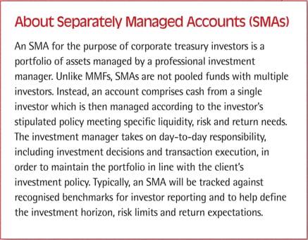Separately Managed Accounts