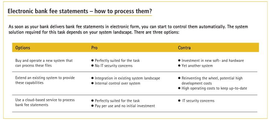 Electronic bank fee statements